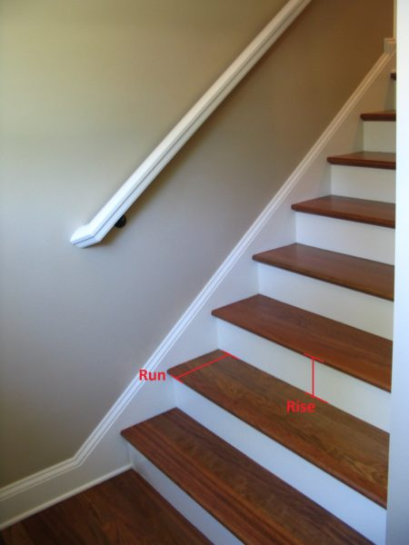 Rise Over Run Stairs Standard Stair Tread Rise And Run